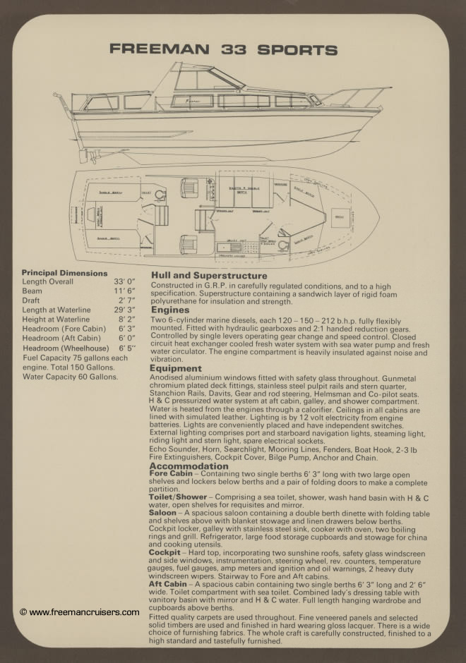 The original specification of the Freeman 33 Sport.